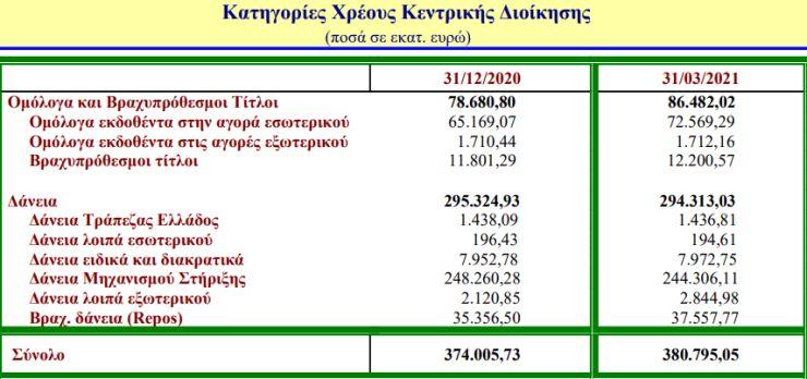 xreos_Mar2021