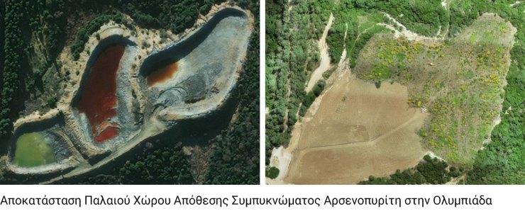 Ελληνικός Χρυσός, αποκατάσταση στην Ολυμπιάδα